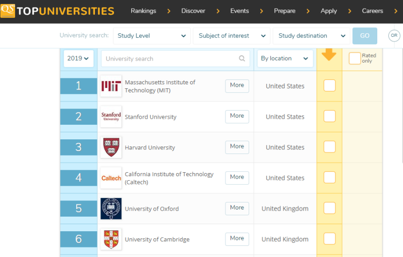 web top university