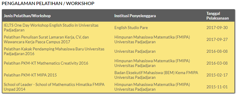 Adm - Pelatihan Workshop